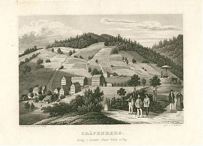 Graefenberg - Schlesien